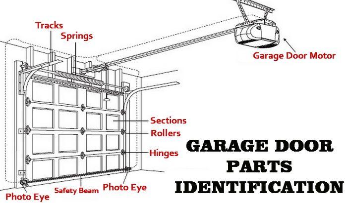 garage door ottawa